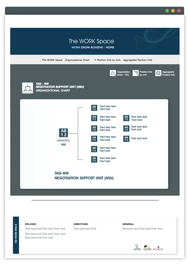 Career Development Website - eva sung